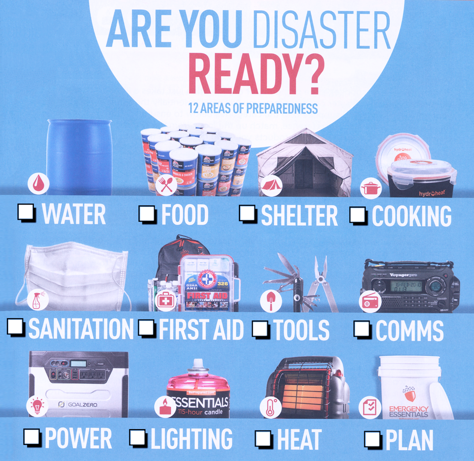 Emergency Prep Categories